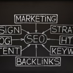 SEO for Attorneys