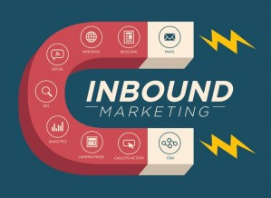 The Top Inbound Marketing Strategies for B2C Companies